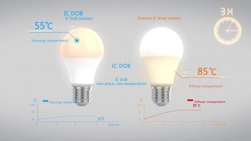 led-bulb-DOB-kingled